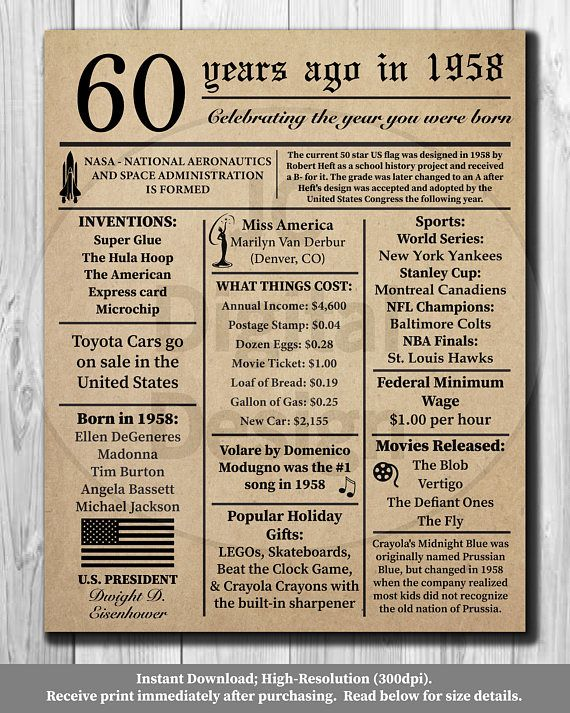 60th Birthday NEWSPAPER Poster, 1958 Facts INSTANT DOWNLOAD