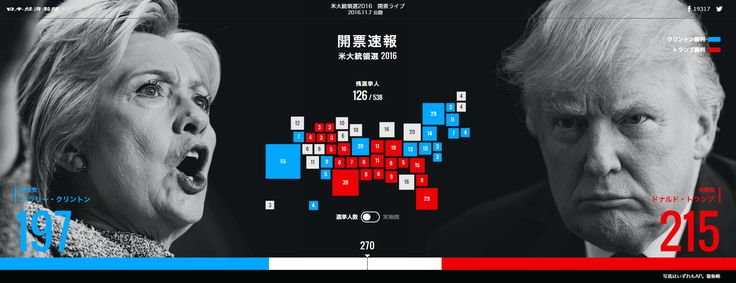 US Presidential Election 2016 by The Nikkei (日本經濟新聞)