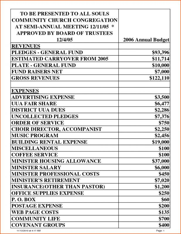 Example Of Church Budget Spreadsheet