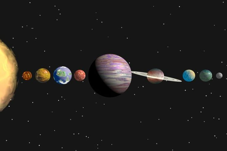 How to Remember the Planets in Order