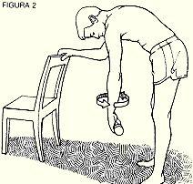 GUIA PARA EL PACIENTE: TENDINITIS DEL SUPRAESPINOSO - Artículo de Fisioterapia