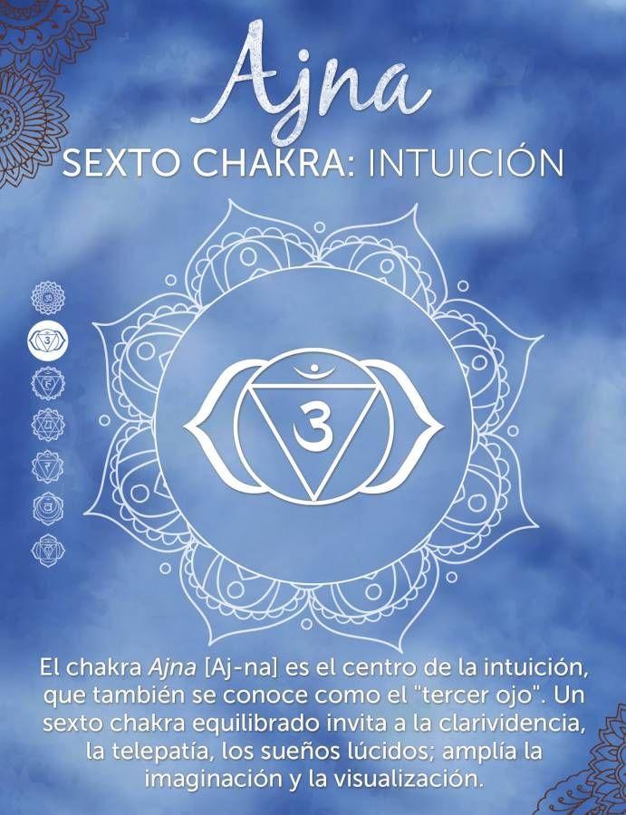 El sexto chakra,Ajna,se encuentra en el área del tercer ojo, que se localiza en el espacio entre las cejas. Abarca la glándula pituitaria...