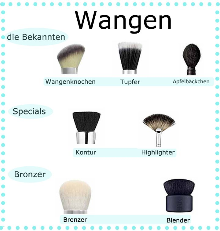Wangen-pinsel-cheek-brushes.jpg (720×757)