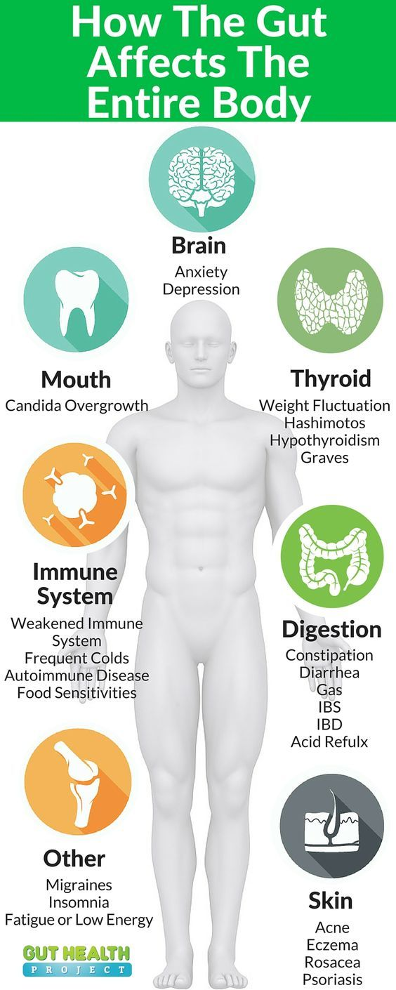 The Gut Affects The Entire Body! Click To See 8 Common Health Issues By An Unhealthy Gut | http://guthealthproject.com/8-common-health-issues-caused-by-an-unhealthy-gut/: