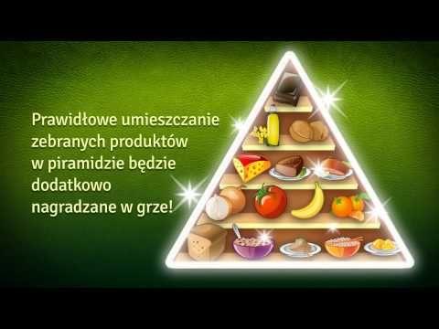 aplikacja The Slims - Piramida żywienia