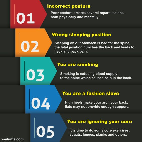 5 Common Causes of Back Ache And Prevention Tips