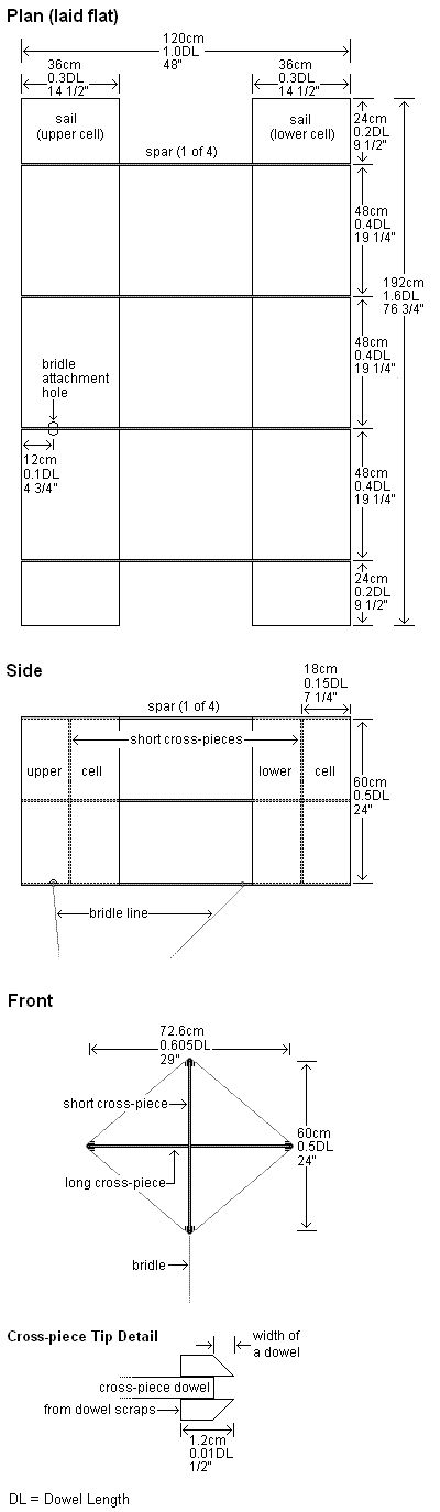 Box Kite Plans - Complete Instructions for the MBK Box Kites