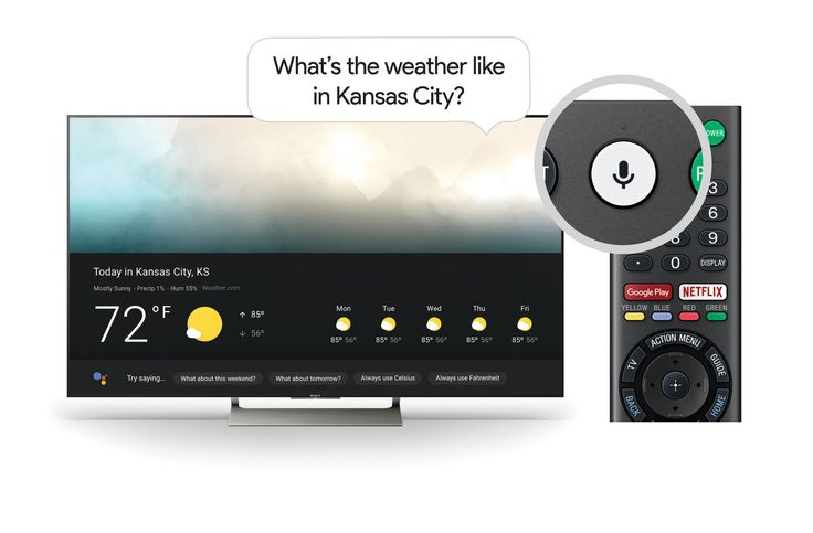 Learn about Google Assistant is ready to help on your Sony TV http://ift.tt/2j9aEYA on www.Service.fit - Specialised Service Consultants.
