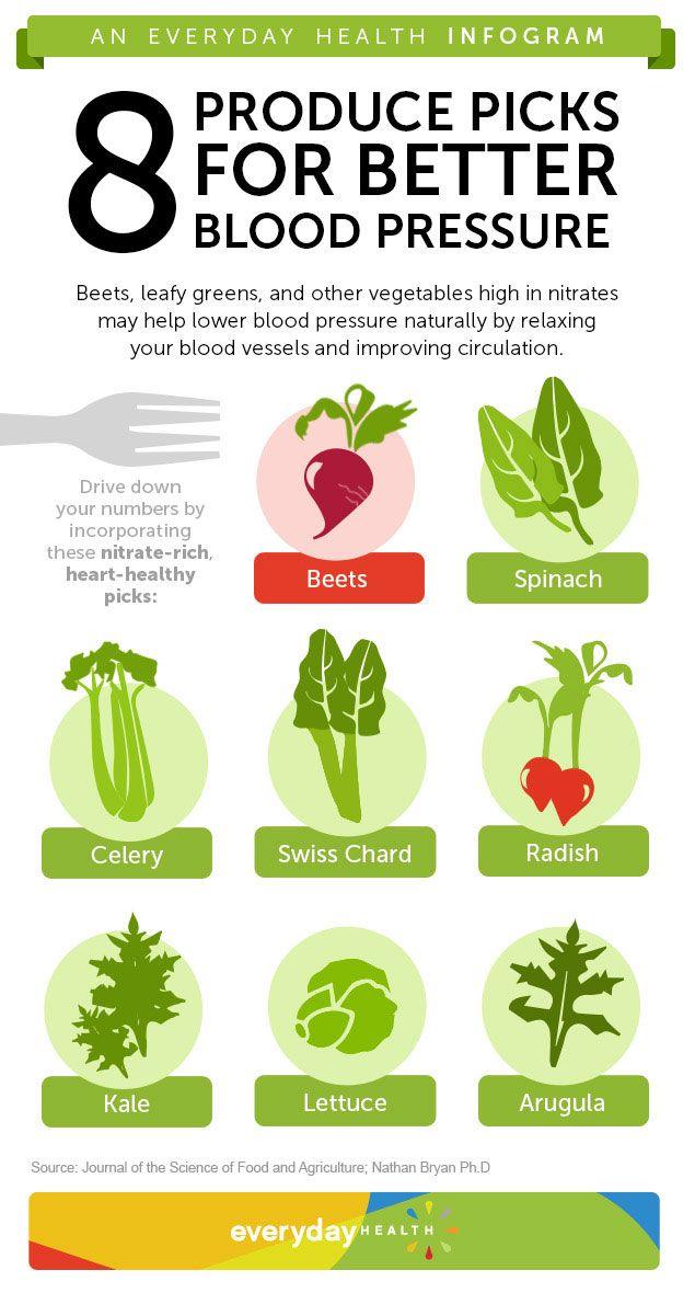 8 Veggies For Better Blood Pressure Infographic