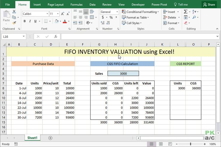 Inventory can be valued in number of ways, FIFO, LIFO and AVCO being the most famous. To learn few more inventory valuation methods have a quick look at this: What are different inventory valuation methods? Entities purchase inventory as and when they feel the need or based on a particular method for example Economic Order Quantity (EOQ).
