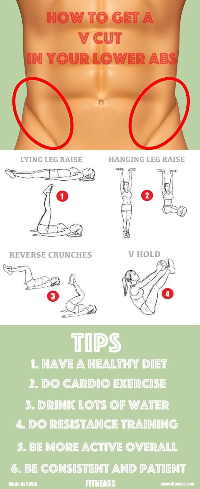 How To Get A V Cut In Your Lower Abdominal Muscles