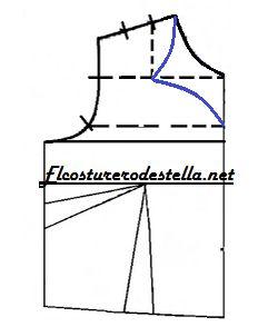 Curso gratis de moda y alta costura, textiles, diseño, empresa