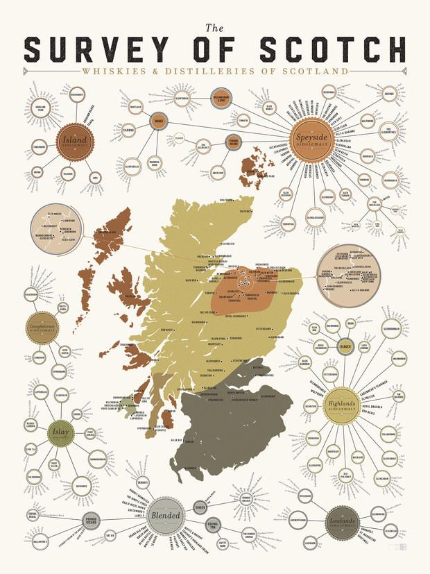 The Ultimate Map of Scotland's Whisky Distilleries | Mental Floss