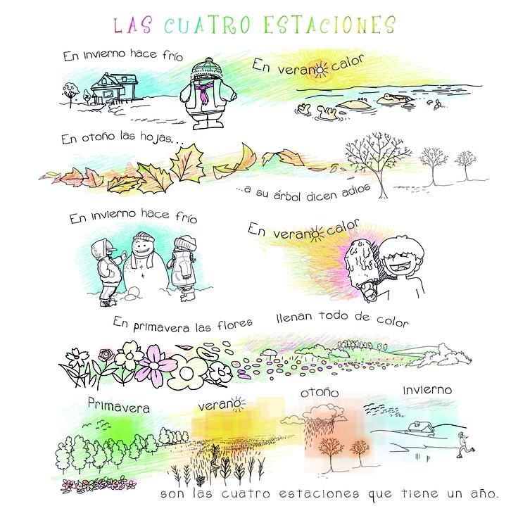 Las 4 estaciones / 4 seasons  http://www.teacherspayteachers.com/Product/Spanish-songs-music-Las-partes-del-cuerpo-los-numeros-los-colores