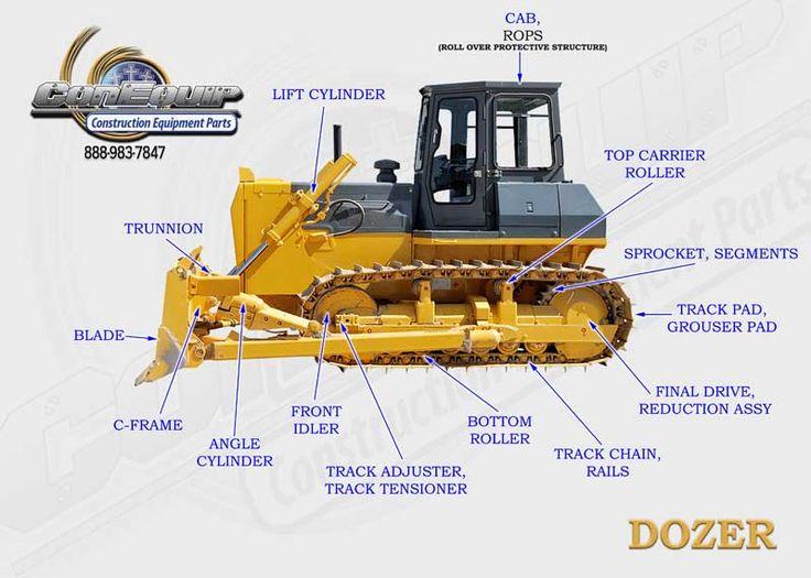 bulldozer undercarriage diagram   31 wiring diagram images