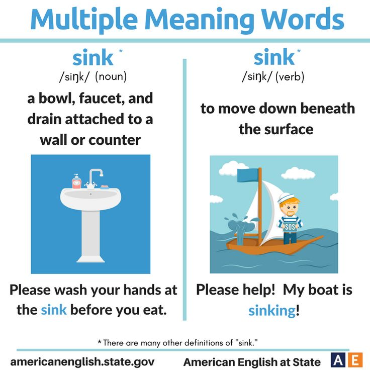 Multiple Meaning Words: Sink