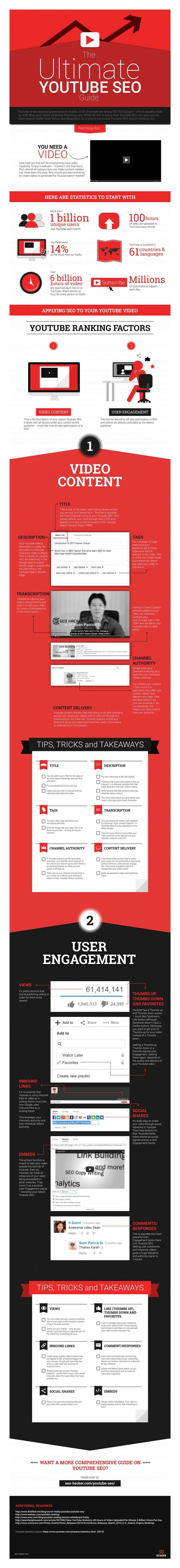 The Ultimate Youtube SEO Guide - #infographic #SEOGuide