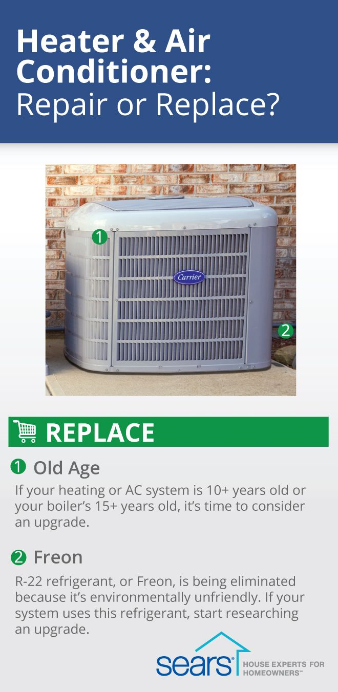 Common Heating and Air Conditioning Problems — If your HVAC system is 10-15 years old or uses Freon, it might be time to replace it. We'll help you determine whether you should call an AC or heating expert, or consider buying a new HVAC system.