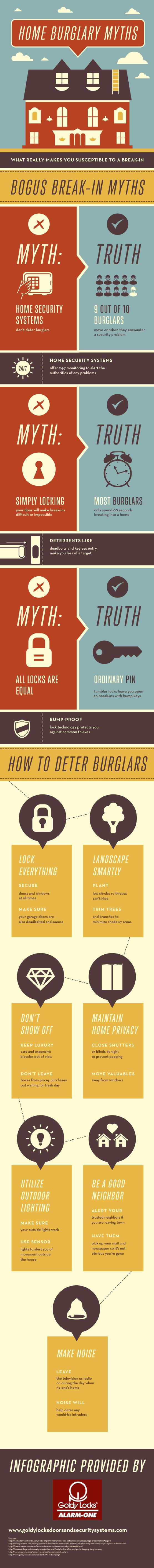 Infographic: Home Burglary Myths!