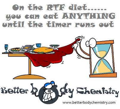 Human biology runs on a schedule.  Modern living, disrupts this schedule.  A TRF see food diet, puts metabolism back on schedule – so fat fails to accumulate.