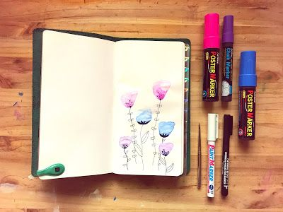 She's Eclectic: Artline Monday - Spring watercolours