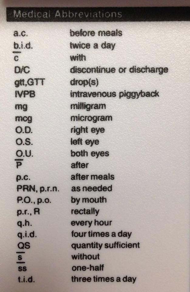 Abbreviations for nursinghealth field 19 best Nursing Psychiatric