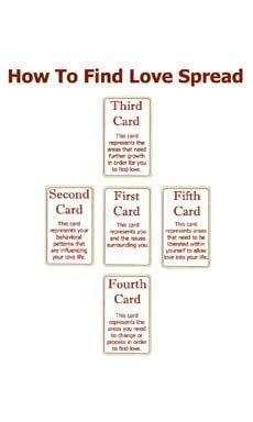 Tarot Spreads - The How To Find Love Tarot Card Spread | Tarot Reading Psychic #howtoreadtarotcards #tarotcardshowtoread
