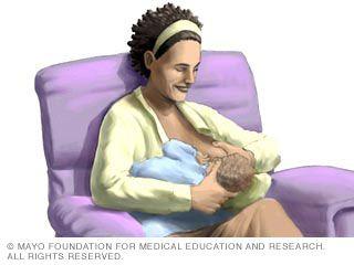 Breast-feeding positionsBreastfeeding 101, Baby Baby, Breast Feeding Illustration, Feelings Comforters, Breast Feeding Stuff, Breastfeeding Positive, Healthy Living, Breastfeed Positive, Breast Feeding Positive