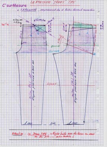 Transformations : les patrons types : les pantalons à construire d'apres le Pantalon de base ! zoom, clic l' IMG