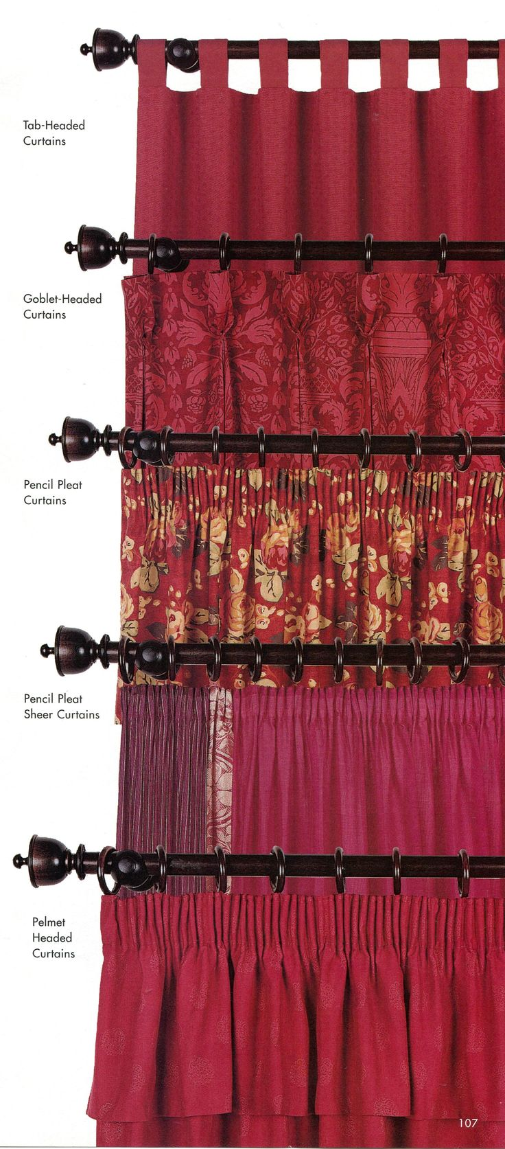 Curtain heading styles, a useful guide
