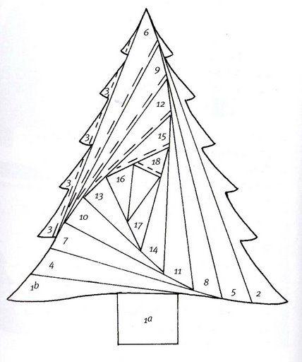 iris folding Christmas tree by Rubrique