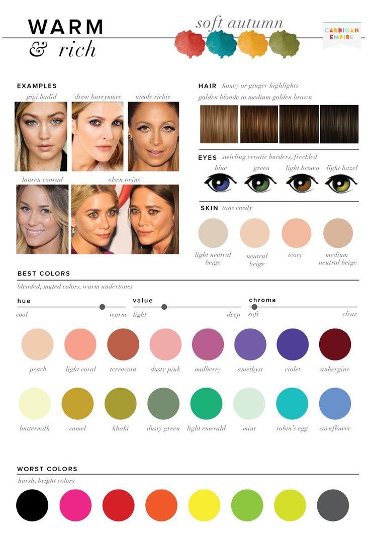 Find out how to pick your best and worst colors. Do you have neutral undertones? Do you get red highlights? Find out how all your features work together to create your unique complexion.