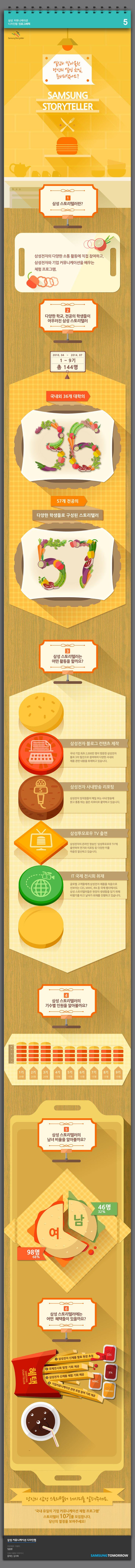 삼성 스토리텔러를 소개하는 인포그래픽