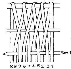 Illustration of construction as described here