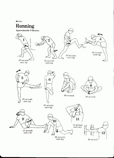 The Restless Runner: Pre And Post Run Stretching