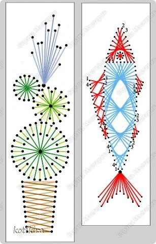 2175 best images about e cards string art on pinterest - String art vorlagen kostenlos ...