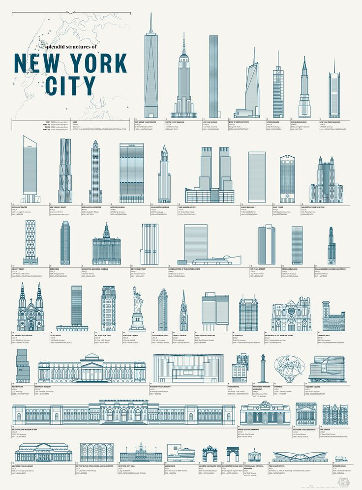 SPLENDID STRUCTURES OF NEW YORK CITΥ http://popchartlab.com/products/splendid-structures-of-new-york-city