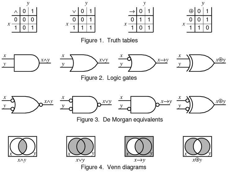 16 best mathematica  u0026 logic images on pinterest