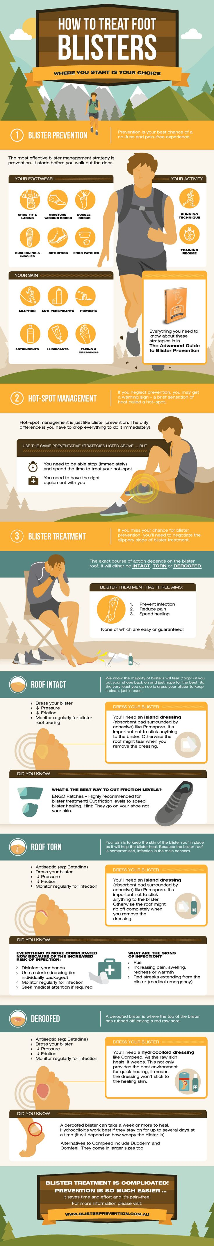 Blister care for ultrarunners
