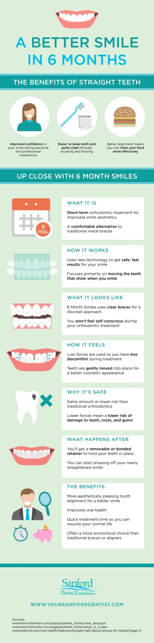 A straighter smile can give you more confidence and make it easier to maintain good dental hygiene! Take a look at this infographic about sedation dentistry in Sanford to see how 6 Month Smiles can help you get a straight smile quickly and easily.