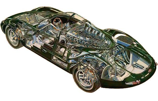 F A A B D E Cdd F E Fe Classic Sports Cars Cutaway