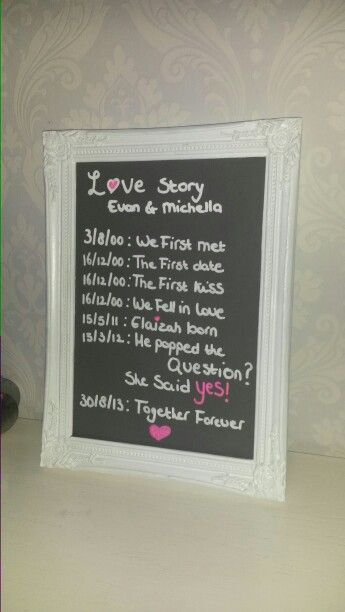 Voor bereidingen voor de bruiloft.