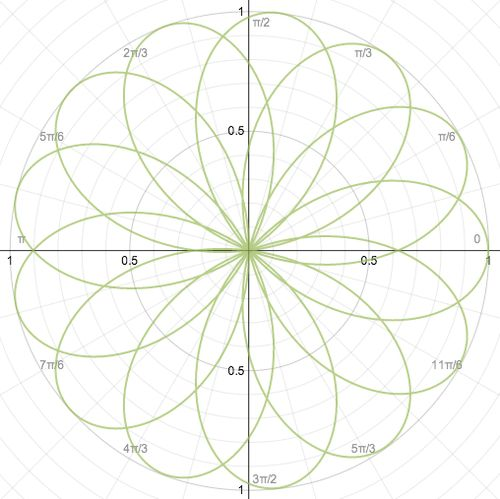 7 best Year 9-10 Pythagoras Theorem images on Pinterest Triangle - polar graph paper