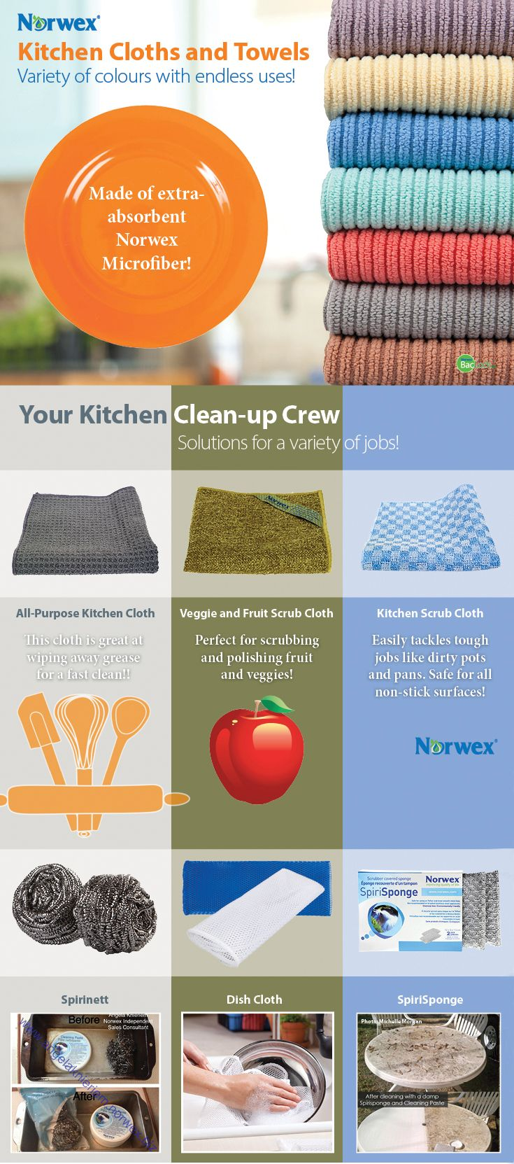 Kitchen Suggestions: All Purpose Kitchen Cloth Veggie and Fruit Scrub Cloth Kitchen Scrub Cloth Spirinett Dish Cloth Spirispong