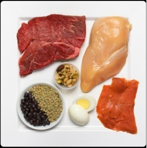 Zone diet by Dr Barry Sears with increasing protein tactic