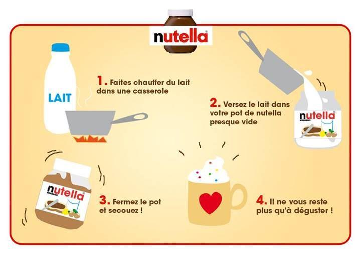 Comment finir son pot de nutella.