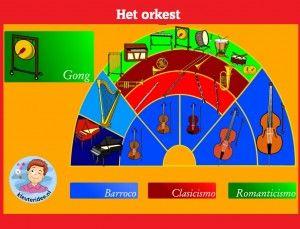 Nástroje v orchestri s predškolákmi na interaktívnu tabuľu alebo počítači kleuteridee.nl