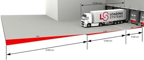 Loading dock design dimensions google search 5 2 pinterest search design and layout - Layouts hoogte ...
