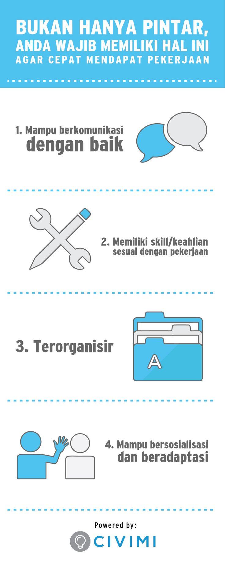 Ternyata Bukan Hanya Pintar, Anda Wajib Memiliki 4 Hal Ini Agar Cepat Mendapatkan Pekerjaan (Infographic)