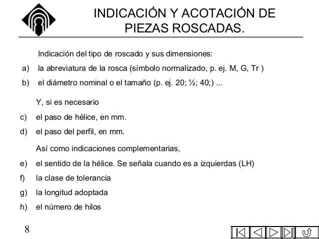 INDICACIÓN Y ACOTACIÓN DE                          PIEZAS ROSCADAS.     Indicación del tipo de roscado y sus dimensiones:a...